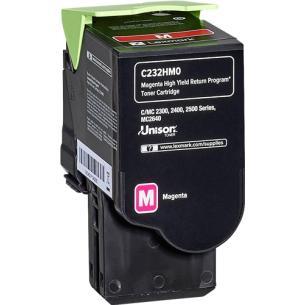 Mando Universal para Hoteles, programable por PC a través del Software MANPR0001