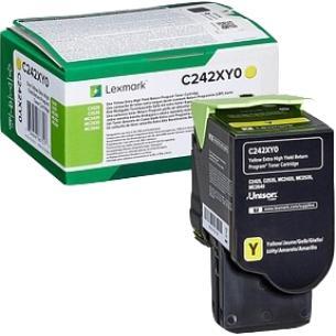 Mando universal para televisores SONY sin programación previa. Reemplazar y listo